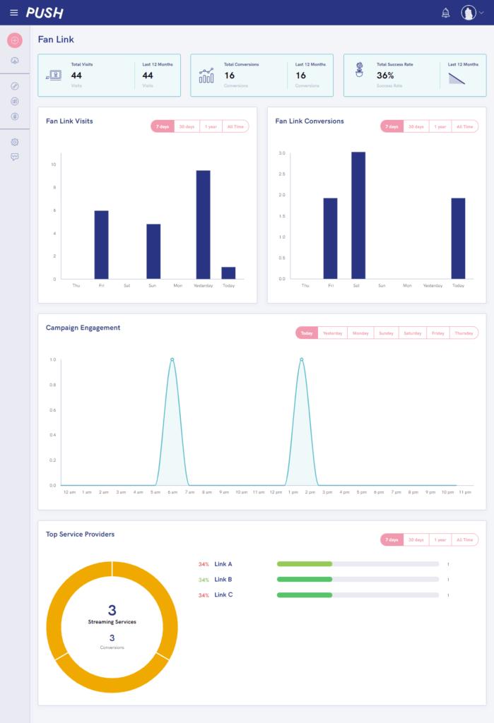 PUSH fm Fan Link data